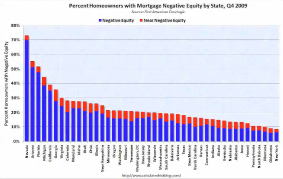 Current home equity loan rates california for Home equity loan rates